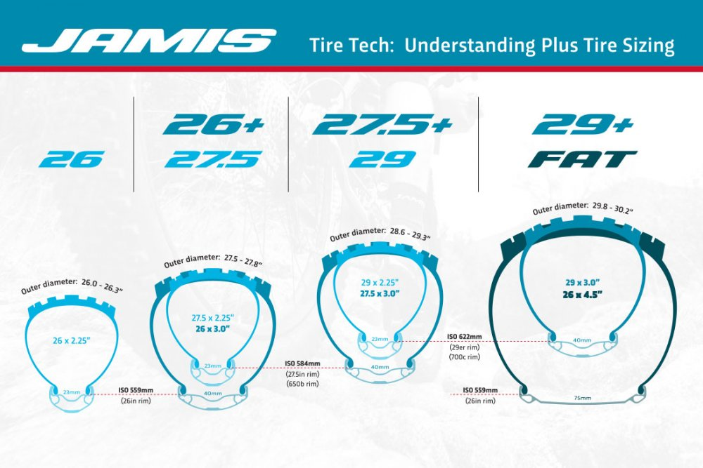 jamis_plus_size_chart.jpg