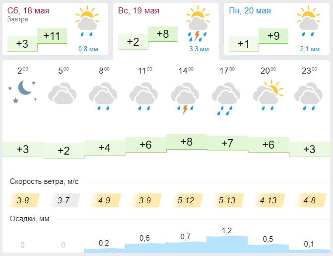 SVR_weather_201905171752.png.1a86b5c0e175d4162803da18a0c1292c.png